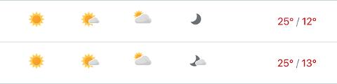 Slik ser værmeldingen ut i Holtålen for neste helg.