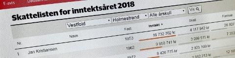 Skattelistene: Tirsdag ble de offentliggjort. Foto: Pål Nordby