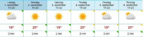 ETTER REGN KOMMER SOL: Fra og med lørdag ventes det sol over Tønsberg, og sommerlige temperaturer.