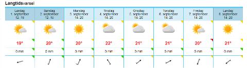 SOL: Det er til å bli glad av, langtidsvarselet for Halden på yr.no. Bare sol og behagelige temperaturer de neste dagene.