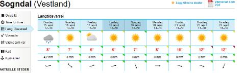 SOL: I følgje yr.no kan me venta oss sol i mange dagar, frå og med torsdag. Her er langtidsvarselet for Sogndal.