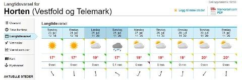 ENDELIG: Sommerværet den kommende uka lover godt, i hvert fall fram til helgen.