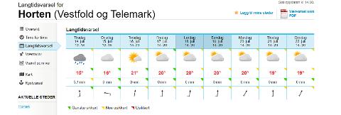 VÆRET: Til tross for mye nedbør denne uken, vil sola titte noe frem i helgen.