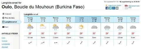 VARMT: Slik ser værvaslingen for Oulo, Burkina Faso ut de neste dagene.
