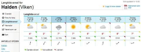 MILDT: Det er lite som tyder på at vinteren er like rundt hjørnet i Halden.