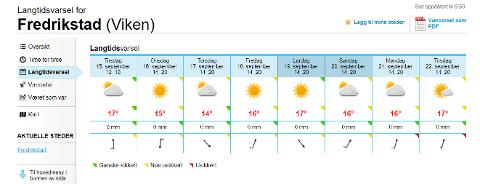 Slik ser værvarselet ut for Fredrikstad den kommende uken.