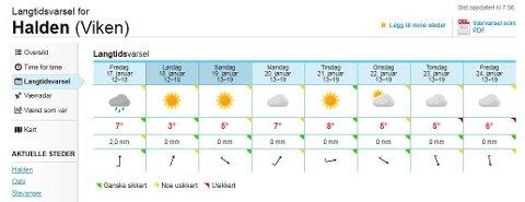 MILDT: Været vil holde seg mildt de nærmeste dagene.