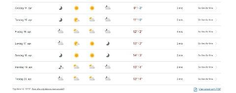Mye bra vær i Halden denne uka.
