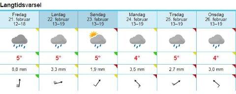 REGN: Det blir ei regnfull helg på kysten, som her i Askvoll, medan indre strok kan få nedbør som snø og sludd.