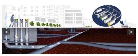 AKTUELT FOR FREDRIKSTAD: Avfallssug er tatt i bruk i bomiljøer i flere store byer der plassen er en utfordring. Nå blir det trolig utredning av en slik løsning også i Fredrikstad. Tegningen viser hvordan et slikt system fungerer når det er satt opp et stasjonært avfallssuganlegg.