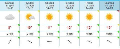 SOL: Slik ser langtidsvarselet ut i Førde.