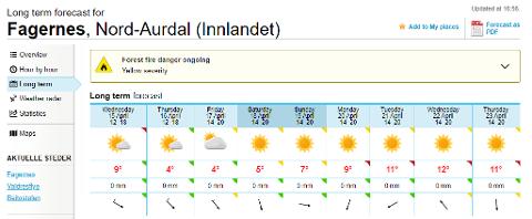 Nydelig vær: Det blir so, sol og atter sol, skal man tro Meteorologisk institutt.