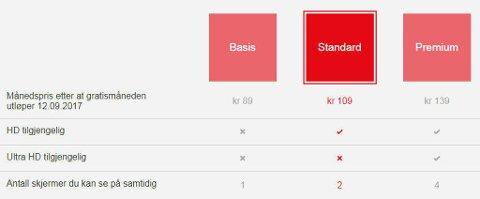 Dette er den nye prisstrukturen på selskapets abonnement. Det billigste gir ikke tilgang til HD-innhold.