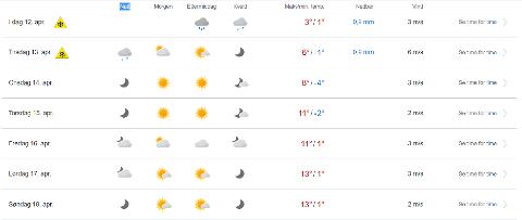 BEDRE TIDER: Selv om snøen lavet ned mandag morgen, er det meldt om et skifte i Indre Østfold de neste dagene.