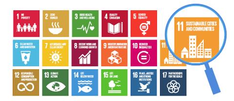 FNs bærekraftsmål 11 slår fast at verden må «gjøre byer og bosettinger inkluderende, trygge, robuste og bærekraftige».