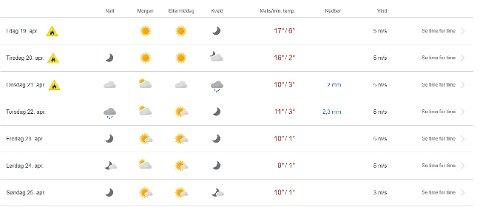 VÆR: Det blir pent vær i Sarpsborg også denne uka, men med et lite værskifte onsdag.