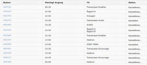 Slik er situasjonen for helikoptertrafikken som skulle gå fra Kristiansund til offshoreinstallasjoner onsdag. Alt er kansellert.