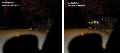 Selv med en avstand på bare 40 meter er forskjellen med og uten refleks stor. Med refleks synes du!