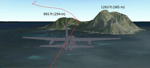 Illustrasjon: Flyet, et C-130J Hercules transportfly, klarerte terrenget med 44 meter.