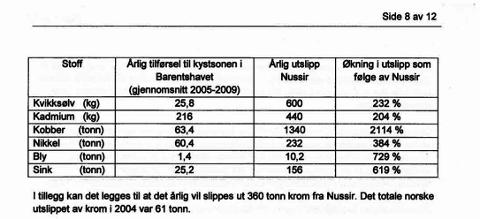 Fra høringssvar - Fylkesmannen i Finnmark