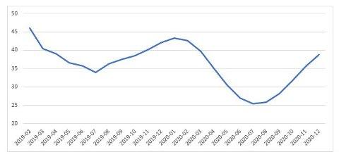 Slik mener Ishavskraft strømprisen vil utvikle seg fremover.
