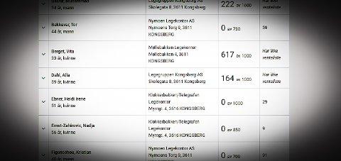 LEGELISTEN: På Helse-Norge.no er det oversikt over hvilke leger som har venteliste.