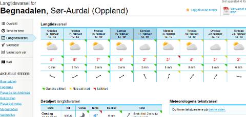 Mildvær: Det blir mange varmegrader i Begnadalen og resten av Valdres de nærmeste dagene.