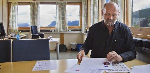Seksjonssjef for bærekraft i fylkeskommunen Ole Helge Haugen presenterte kartleggingen av bærekraftig utvikling i fylkets kommuner i fylkesutvalget mandag..