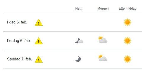 Yr.no varsler at det fine, men kalde, været fortsetter gjennom helgen og videre utover i langtidsvarselet. Dette er varselet for Kragerø.