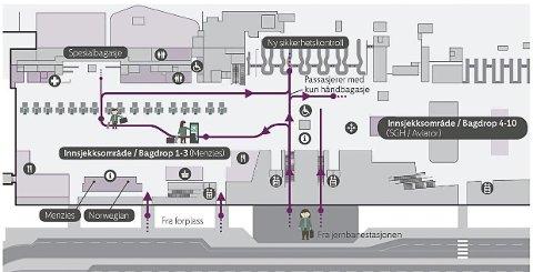 INNSJEKK: Etter utbyggingen flyttes «tyngdepunktet» i avgangshallen vestover slik at adkomsten fra jernbanestasjonen blir det sentrale punktet.Illustrasjon: Avinor