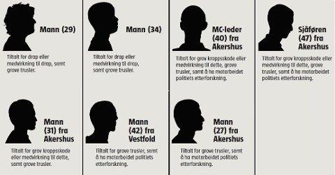 DE TILTALTE: Syv menn fra Østlandet står tiltalt etter drapet på Blakstad 22. januar 2017.