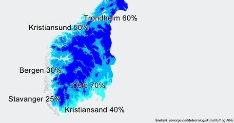 HAR IKKE GITT OPP HÅPET: Meteorologene på Meteorologisk Institutt har ikke gitt opp håpet om hvit jul flere steder i Norge. Kartet viser sannsynligheten for snø på julaften ut fra 40 års værstatistikk. Foto: yr.no/Twitter