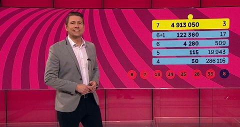 Tre personer delte 15 millioner i lørdagens Lotto-trekning.