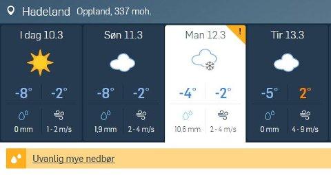 FREMDELES VINTER: Storm.no varsler uvanlig mye nedbør mandag, og allerede fra søndag vil det komme sludd og snø over Hadeland.