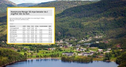 Det er store forskjeller i kommunale avgifter viser Nettavisens kartlegging.