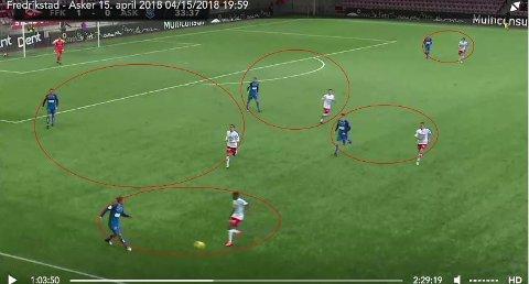 Fredrikstads tidvis høye press ble bedre når det var flere spillere involvert