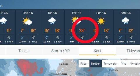 Ifølge Storm varsles det over 20 grader i Bodø fredag. Yr strekker seg til 19 grader. Men over helga siger temperaturen mot ensifret.