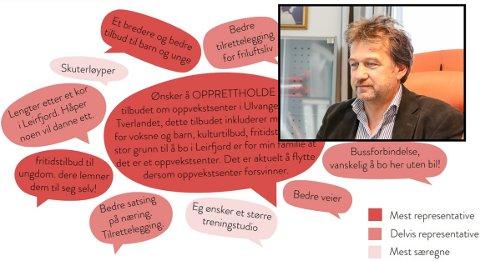 BIDRA: Ordfører i Leirfjord, Ivan Haugland forteller at tilbakemeldingene innbyggerne har gitt på kommunes spørreundersøkelse danner et grunnlag for jobben som skal gjøres fremover.