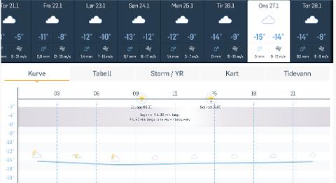 Kaldt: ...men ikke så kaldt. Meteorologen bekrefter at det blir kaldt i nord, men at akkurat dette varselet overdriver en smule. Skjermdump: Storm.no
