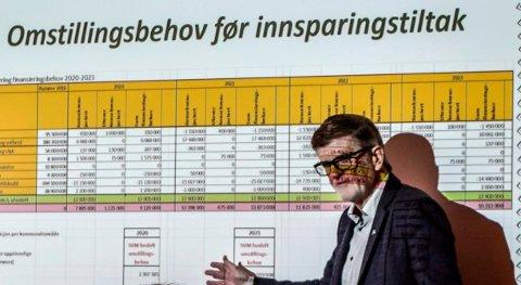 AVVIK: – Et samlet anslått avvik på 41,6 millioner kroner i ordinær drift er svært alvorlig, fastslår rådmann Arne Skogsbakken.
