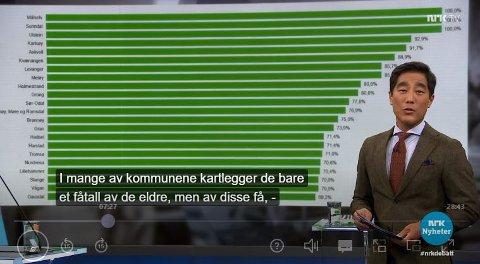 DEBATT: Fredrik Solvang trakk fram Levanger som en av kommunene i toppen av risikostatistikken for underernæring blant eldre i institusjoner og sykehjem under Debatten 28. september.