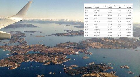 Rik kommune: Innbyggerne i Austevoll tjente i snitt 442.000 kroner i fjor. Kun innbyggerne i Bærum og Asker hadde høyere snittinntekt. Sjekk hele tabellen lenger ned i saken.