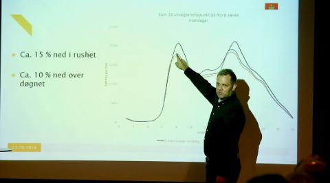 Ingve Undheim i Statens vegvesen betrakter tallene fra Sandnes som betydelig nedgang og tallene fra Sola som en oppgang.