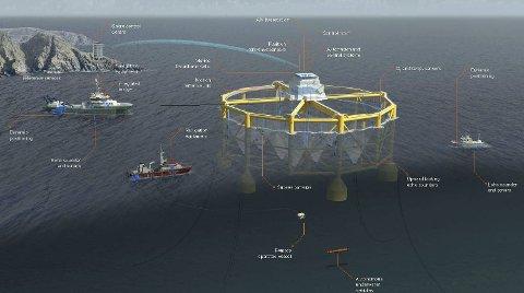 SÅNN BLIR DET: Den gule installasjonen i midten er fiskeoppdrettsanlegget. ILLUSTRASJON: KONGSBERG MARITIME