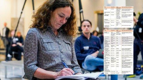 Folkehelseinstitutt-direktør Camilla Stoltenberg ga regjeringen en rekke vurderinger og råd om gjenåpningen. Ikke alle ble lyttet til.