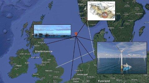 Siemens foreslår å bygge et gigantisk vindkraftverk i Nordsjøen, med «batteri» i Norge, og kobling til både oljenæringen og Europa. Svarte linjer representerer prinsipielt mulige koblinger, hvite linjer er undersjøiske kabler under bygging som potensielt kan utnyttes. Montasjen er kun en illustrasjon.