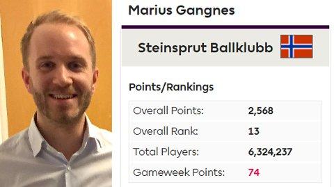 Skyhøyt nivå: Marius T. Gangnes fra Hemnes endte på 13. plass av 6,3 millioner Fantasty Premier League-spillere i hele verden. Foto: Fantasyrådet