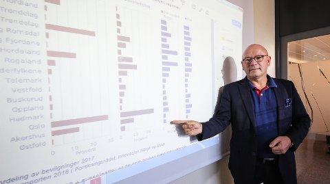 MYR MER Å HENTE: Banksjef for DNBs bedriftsmarked i Østfold, Even Jørgensen, mener bedriftslederne i Østfold ikke utnytter det offentlige virkemiddelapparatet godt nok, og peker på at fylket havner langt nede på statistikken.