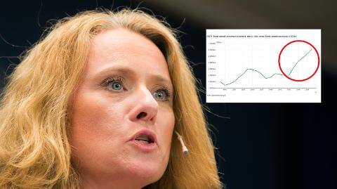 BEKYMRET: Arbeids- og sosialminister Anniken Hauglie (H) er bekymret for eksplosjonen i sosialhjelpsutgiftene.