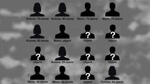DØDE: 15 mennesker har i Drammen mistet livet av korona-viruset. 13 av de døde er drammensere. Illustrasjon: Vegard M. Aas